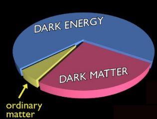 db1c4787ae05589ce035ff4bdd7ff645--expanding-universe-the-universe