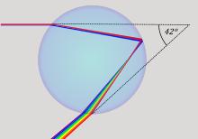 Rainbow1.svg