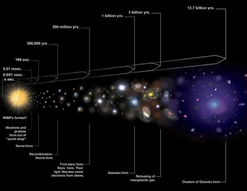 age_of_the_universe-590x455
