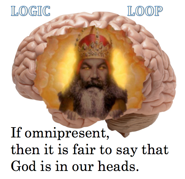 Logic Loop.png